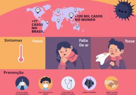 COMUNICADO: CORONA VÍRUS E PACIENTES TRANSPLANTADOS E TRATADOS COM QUIMIOTERPIA
